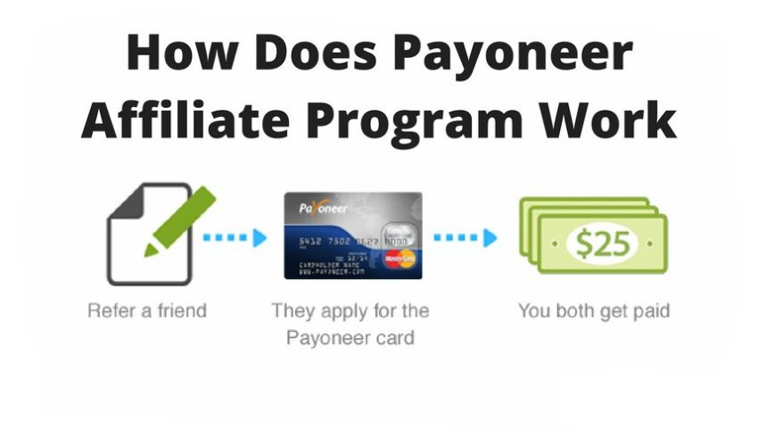 How-Does-Payoneer-Affiliate-Program-Work