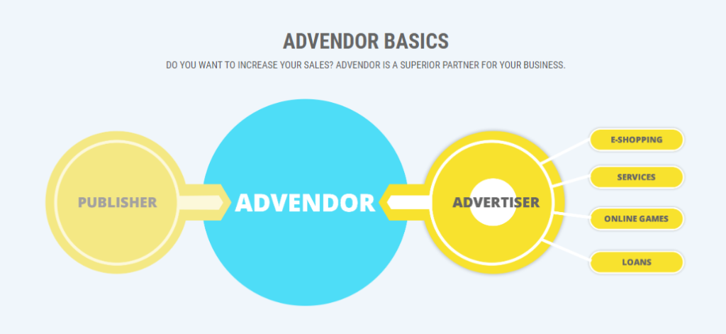 Advendor For Advertisers