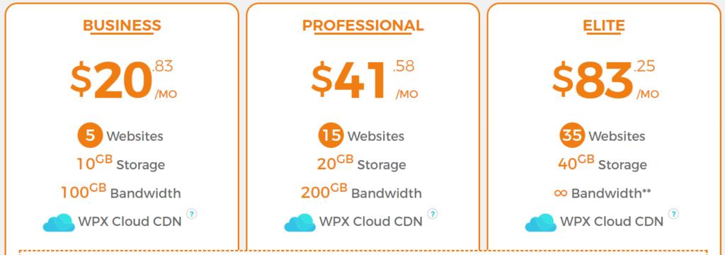 WPX Hosting Pricing Plan