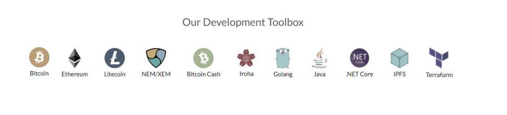 GREG SOLUTIONS development toolbox
